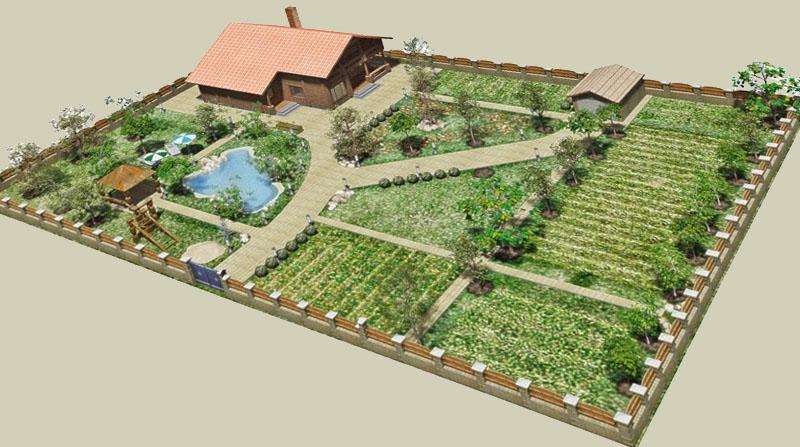Как спланировать садовый